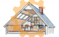 Разновидности крыш для домов с мансардой